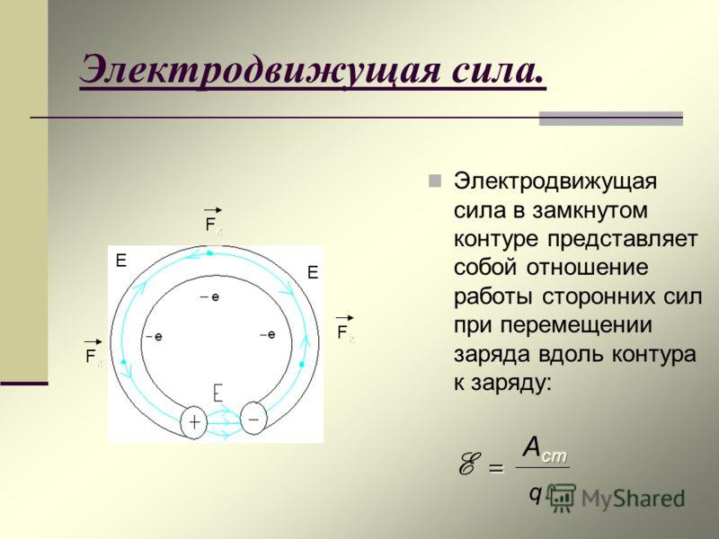 Электродвижущая сила. Электродвижущая сила в замкнутом контуре представляет собой отношение работы сторонних сил при перемещении заряда вдоль контура к заряду: = E = Е Е q