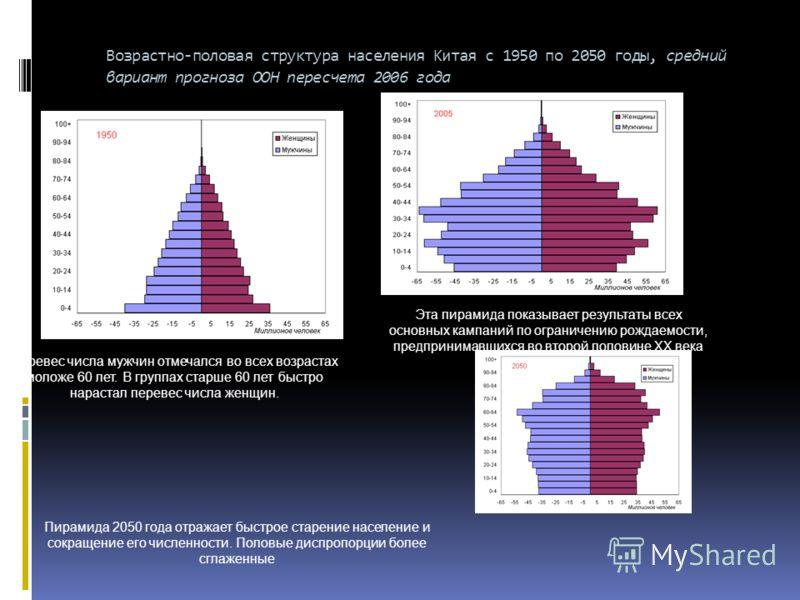 Возрастно-половая структура населения Китая с 1950 по 2050 годы, средний вариант прогноза ООН пересчета 2006 года Перевес числа мужчин отмечался во всех возрастах моложе 60 лет. В группах старше 60 лет быстро нарастал перевес числа женщин. Эта пирами