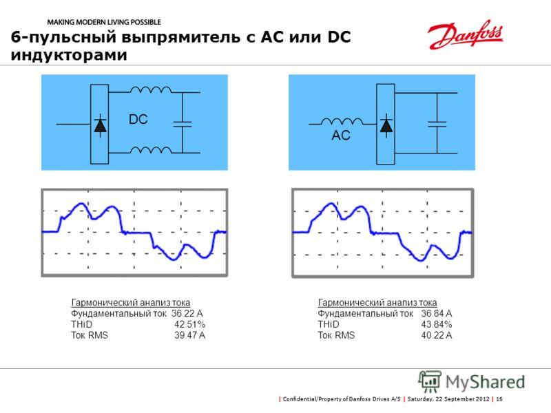 | Confidential/Property of Danfoss Drives A/S | Saturday, 22 September 2012 | 16 6-пульсный выпрямитель с AC или DC индукторами Гармонический анализ тока Фундаментальный ток 36.22 A THiD 42.51% Ток RMS 39.47 A DC AC Гармонический анализ тока Фундамен