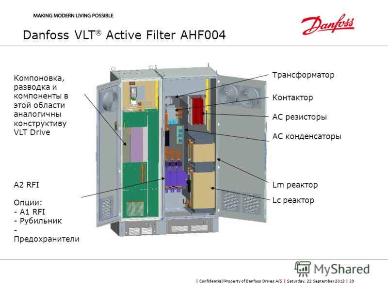 | Confidential/Property of Danfoss Drives A/S | Saturday, 22 September 2012 | 29 Компоновка, разводка и компоненты в этой области аналогичны конструктиву VLT Drive Lm реактор Lc реактор AC резисторы Контактор Трансформатор A2 RFI Опции: - A1 RFI - Ру