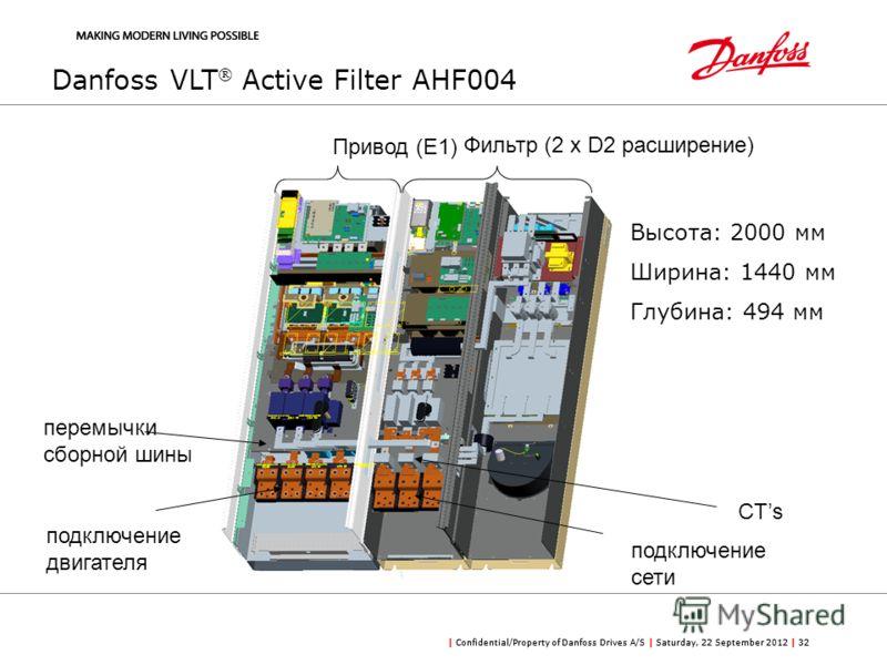 | Confidential/Property of Danfoss Drives A/S | Saturday, 22 September 2012 | 32 Danfoss VLT Active Filter AHF004 подключение сети CTs перемычки сборной шины Фильтр (2 x D2 расширение) Привод (E1) Высота: 2000 мм Ширина: 1440 мм Глубина: 494 мм подкл