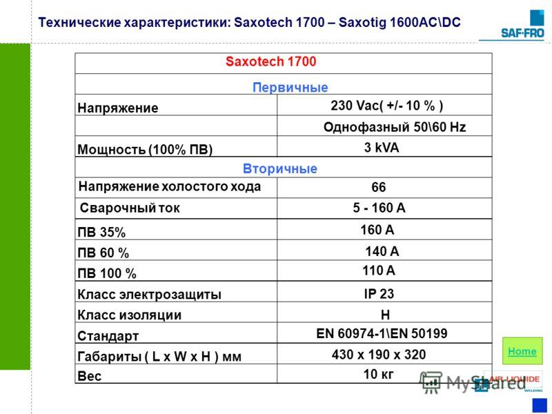 Технические характеристики: Saxotech 1700 – Saxotig 1600AC\DC Напряжение Мощность (100% ПВ) 3 kVA O Сварочный ток5 - 160 A ПВ 35% 160 A ПВ 60 % ПВ 100 % Класс электрозащиты Класс изоляции Стандарт Габариты ( L x W x H ) мм Вес 10 кг IP 23 H EN 60974-