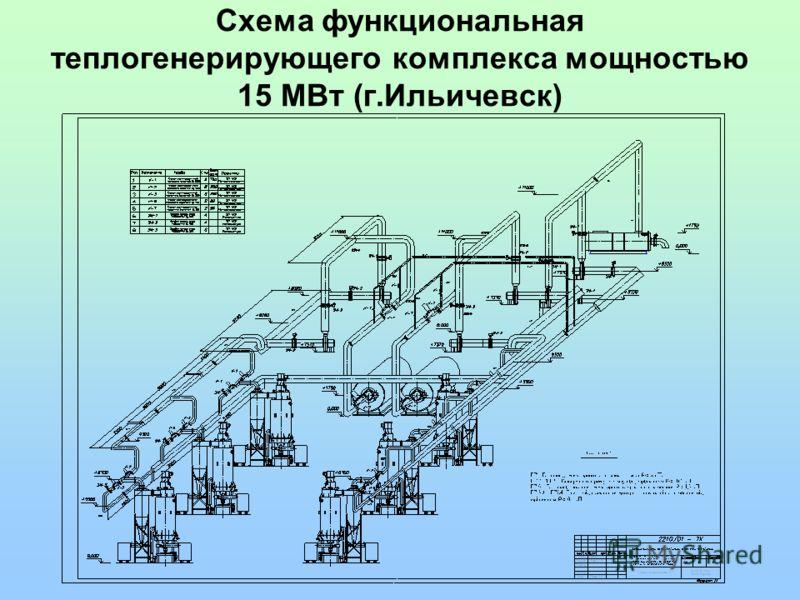 Схема функциональная теплогенерирующего комплекса мощностью 15 МВт (г.Ильичевск)