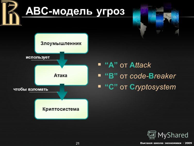 Высшая школа экономики - 2009 21 ABC-модель угроз Злоумышленник Атака Криптосистема чтобы взломать использует A от Attack B от code-Breaker C от Cryptosystem