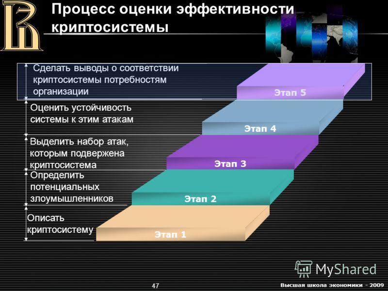 Высшая школа экономики - 2009 47 Процесс оценки эффективности криптосистемы Оценить устойчивость системы к этим атакам Выделить набор атак, которым подвержена криптосистема Определить потенциальных злоумышленников Описать криптосистему Этап 4 Этап 3