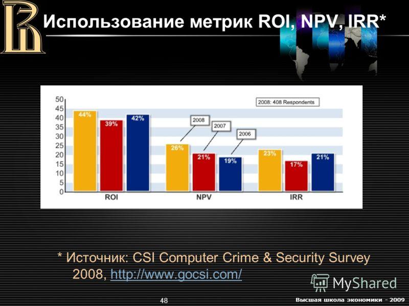 Высшая школа экономики - 2009 48 Использование метрик ROI, NPV, IRR* * Источник: CSI Computer Crime & Security Survey 2008, http://www.gocsi.com/