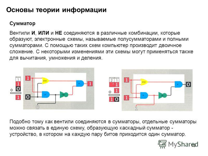 19 Основы теории информации Сумматор Вентили И, ИЛИ и НЕ соединяются в различные комбинации, которые образуют, электронные схемы, называемые полусумматорами и полными сумматорами. С помощью таких схем компьютер производит двоичное сложение. С некотор