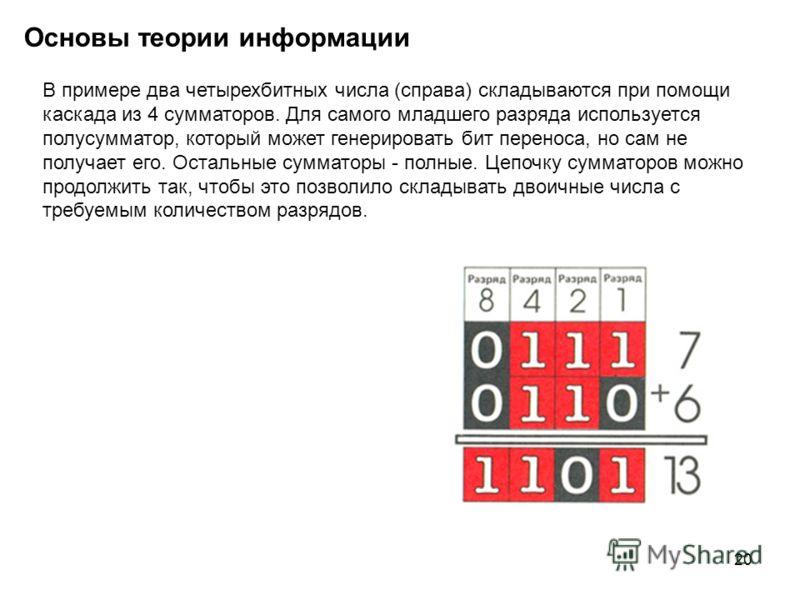20 Основы теории информации В примере два четырехбитных числа (справа) складываются при помощи каскада из 4 сумматоров. Для самого младшего разряда используется полусумматор, который может генерировать бит переноса, но сам не получает его. Остальные