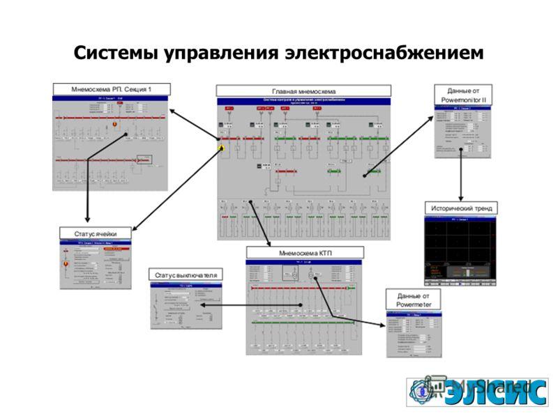 Системы управления электроснабжением