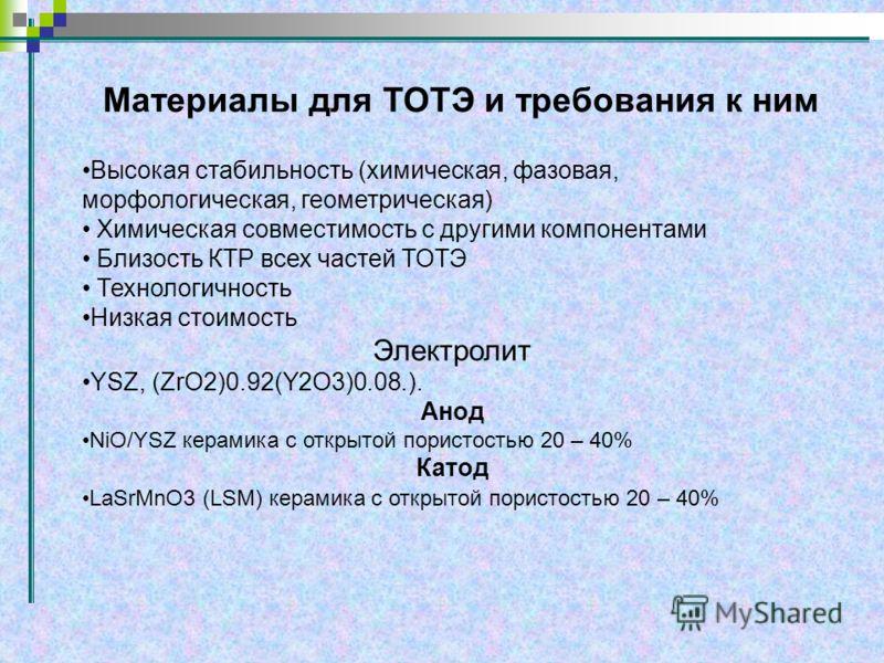 Материалы для ТОТЭ и требования к ним Высокая стабильность (химическая, фазовая, морфологическая, геометрическая) Химическая совместимость с другими компонентами Близость КТР всех частей ТОТЭ Технологичность Низкая стоимость Электролит YSZ, (ZrO2)0.9