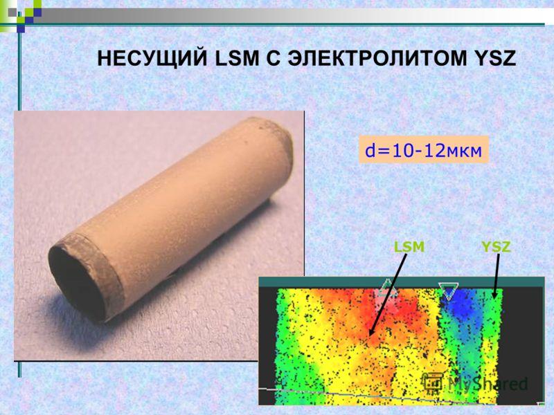 НЕСУЩИЙ LSM C ЭЛЕКТРОЛИТОМ YSZ LSMYSZ d=10-12мкм