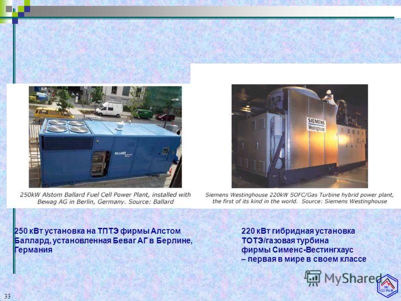 33 250 кВт установка на ТПТЭ фирмы Алстом Баллард, установленная Беваг АГ в Берлине, Германия 220 кВт гибридная установка ТОТЭ/газовая турбина фирмы Сименс-Вестингхаус – первая в мире в своем классе
