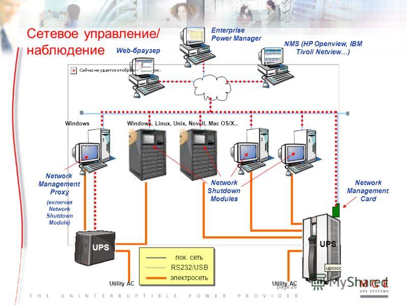 page 25 2 UPS + 2 STS 2 UPS 2 ALIMS 4 UPS // + NS 2 UPS + STS 2 UPS SEQ 3 UPS N+1 + 2 ALIMS NSM Network Shutdown Module Управление несколькими ИБП wАдминистратор сети >записывает информацию о всех доступных ИБП (по IP адресам) >указывает минимальный