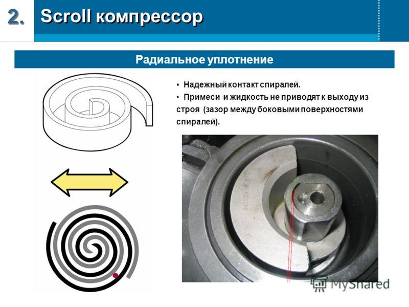2. Надежный контакт спиралей. Примеси и жидкость не приводят к выходу из строя (зазор между боковыми поверхностями спиралей). Радиальное уплотнение Scroll компрессор