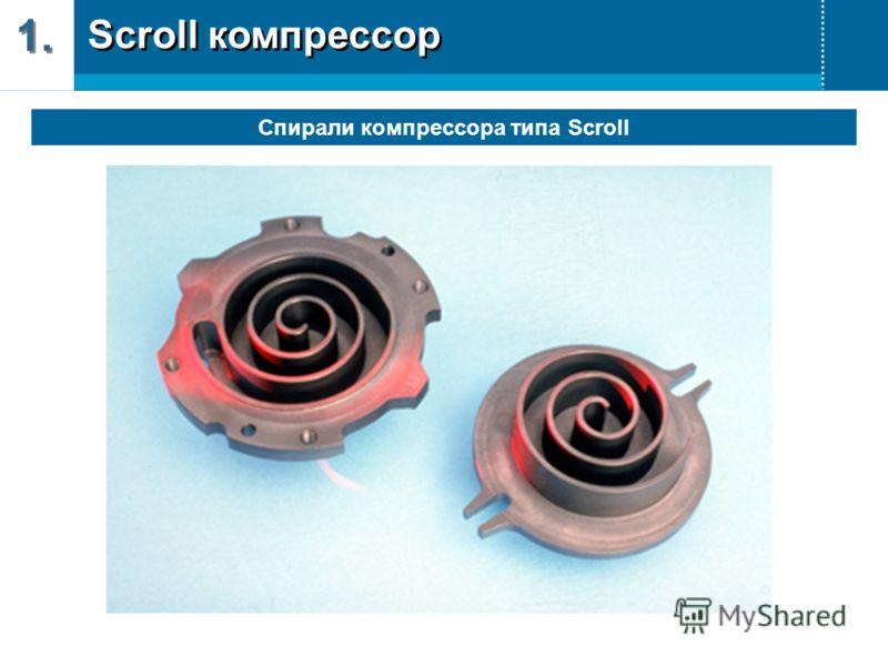 Scroll компрессор 1. Спирали компрессора типа Scroll