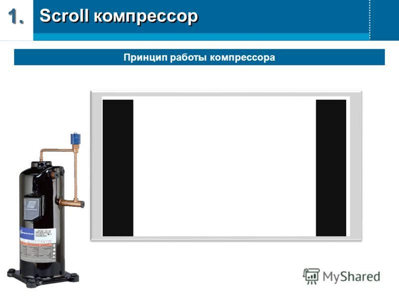1. Scroll компрессор Принцип работы компрессора