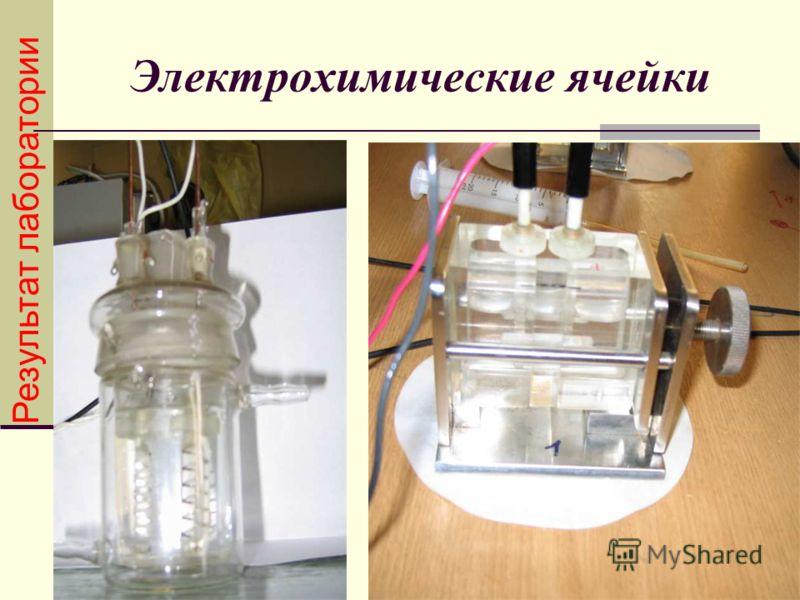Электрохимические ячейки Результат лаборатории