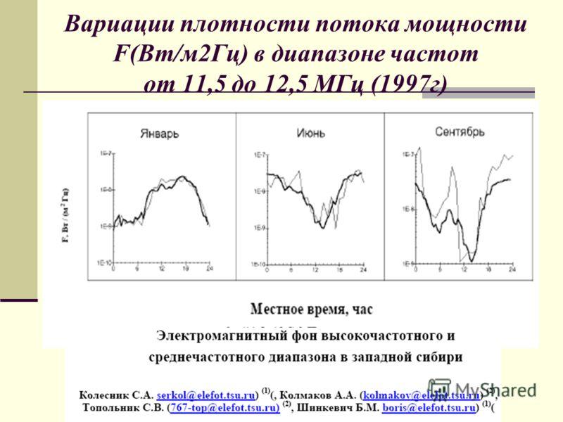 Вариации плотности потока мощности F(Вт/м2Гц) в диапазоне частот от 11,5 до 12,5 МГц (1997г)