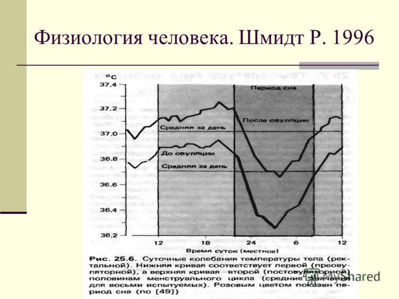 Физиология человека. Шмидт Р. 1996
