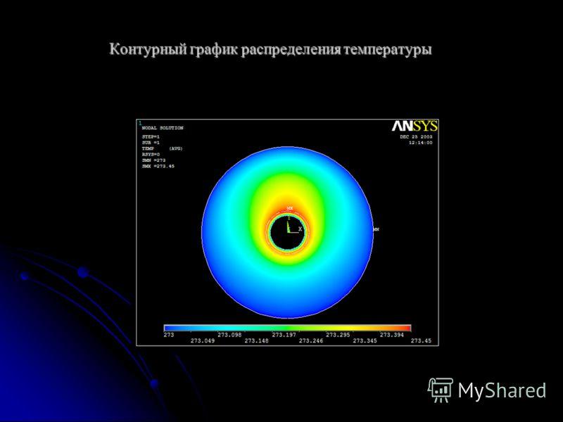 Контурный график распределения температуры