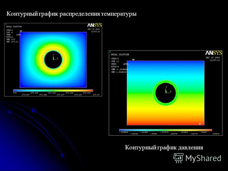 Контурный график распределения температуры Контурный график давления