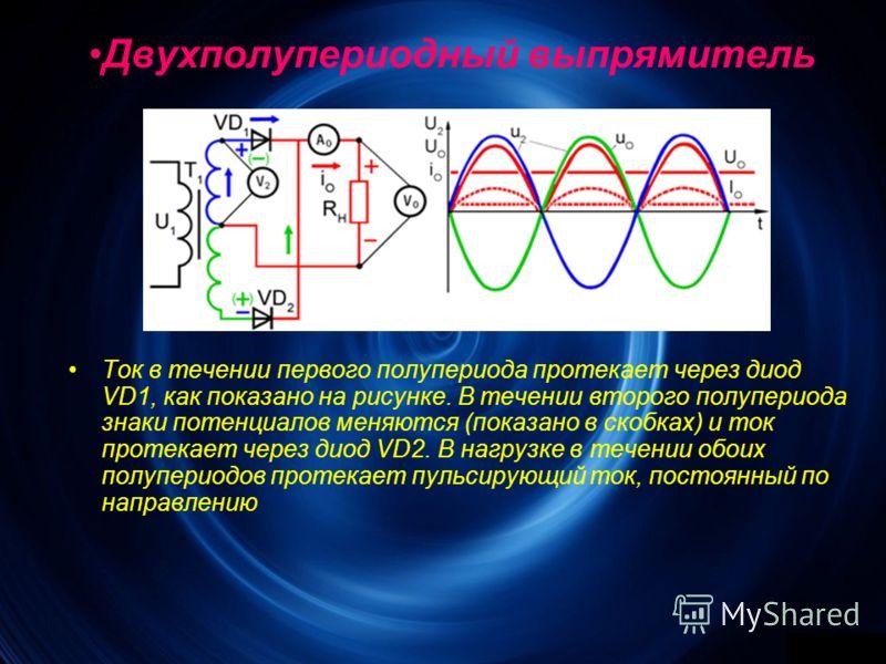 Двухполупериодный выпрямитель. Ток в течении первого полупериода протекает через диод VD1, как показано на рисунке. В течении второго полупериода знаки потенциалов меняются (показано в скобках) и ток протекает через диод VD2. В нагрузке в течении обо