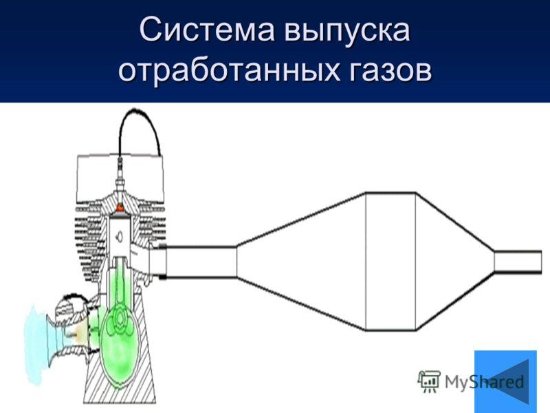 Система выпуска отработанных газов