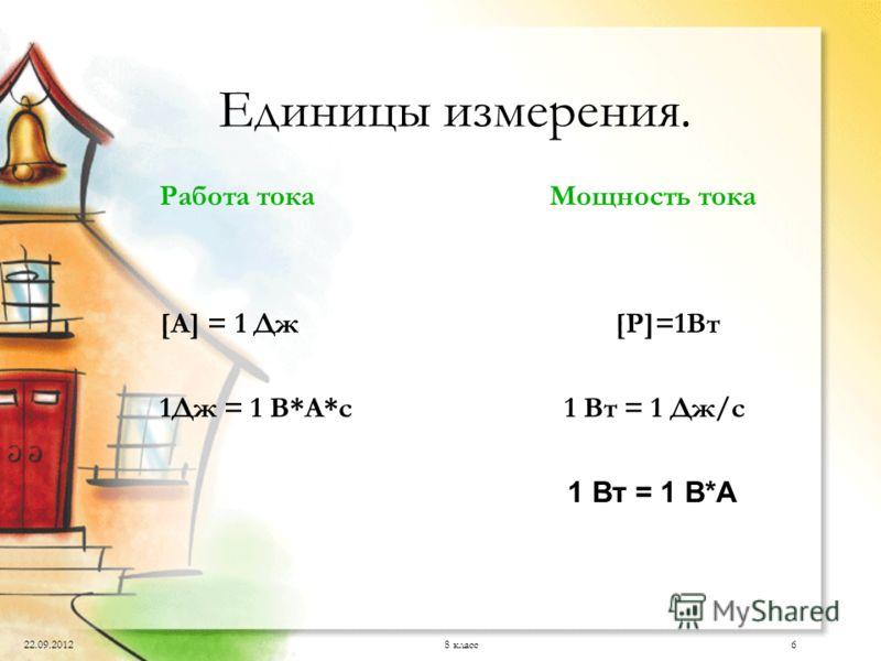 22.09.20128 класс6 Единицы измерения. Работа тока Мощность тока [A] = 1 Дж [P]=1Вт 1Дж = 1 В*А*c 1 Вт = 1 Дж/с 1 Вт = 1 В*А