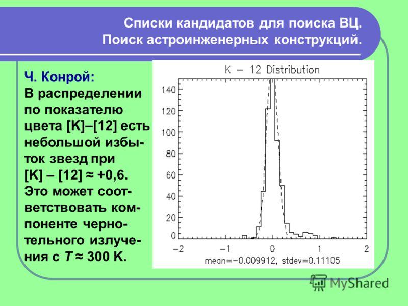 Списки кандидатов для поиска ВЦ. Поиск астроинженерных конструкций. Ч. Конрой: В распределении по показателю цвета [K]–[12] есть небольшой избы- ток звезд при [K] – [12] +0,6. Это может соот- ветствовать ком- поненте черно- тельного излуче- ния с T 3