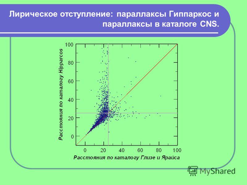 Лирическое отступление: параллаксы Гиппаркос и параллаксы в каталоге CNS.