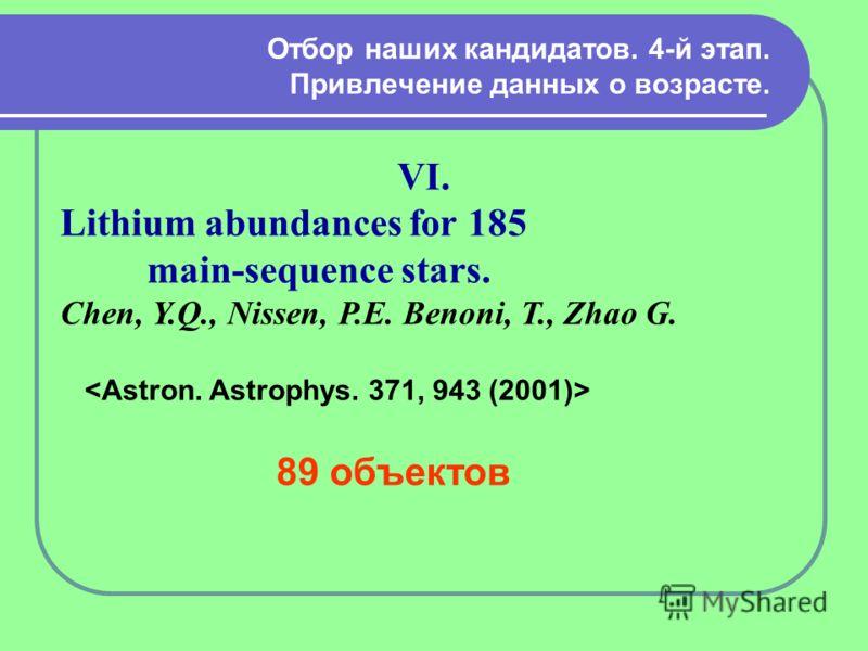 Отбор наших кандидатов. 4-й этап. Привлечение данных о возрасте. VI. Lithium abundances for 185 main-sequence stars. Chen, Y.Q., Nissen, P.E. Benoni, T., Zhao G. 89 объектов