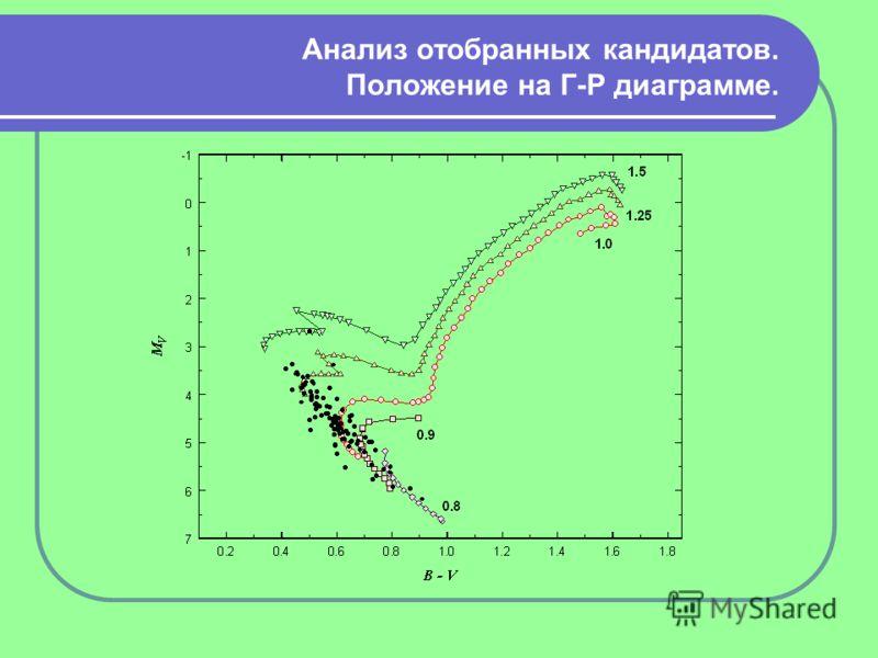 Анализ отобранных кандидатов. Положение на Г-Р диаграмме.