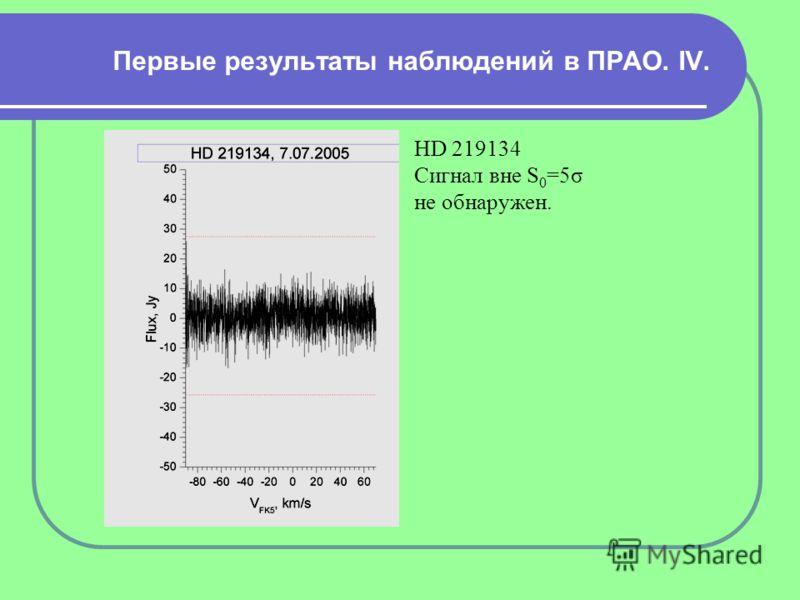 Первые результаты наблюдений в ПРАО. IV. HD 219134 Сигнал вне S 0 =5σ не обнаружен.