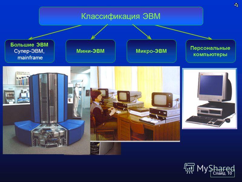 Слайд. 10 Классификация ЭВМ Большие ЭВМ Супер-ЭВМ, mainframe Мини-ЭВММикро-ЭВМ Персональные компьютеры - Вычислительный центр, - многопроцессорные комплексы (1000), - 10-ки человек, - 1 триллион оп/с, - -принцип конвеерной обработки, - моделирования