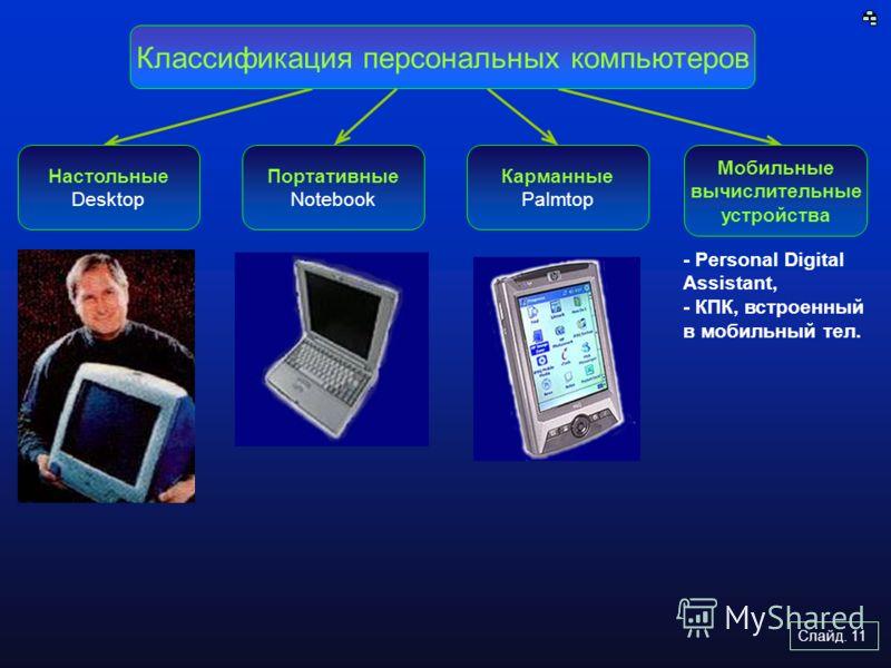 Слайд. 11 Классификация персональных компьютеров Настольные Desktop Портативные Notebook Карманные Palmtop Мобильные вычислительные устройства - Personal Digital Assistant, - КПК, встроенный в мобильный тел.