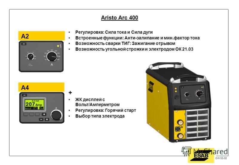 Jan 2002 / OW OW 02-02 Aristo Arc 400 A2A4 Регулировка: Сила тока и Сила дуги Встроенные функции: Анти-залипание и мин.фактор тока Возможность сварки ТИГ: Зажигание отрывом Возможность угольной строжки и электродом ОК 21.03 + ЖК дисплей с Вольт/Ампер