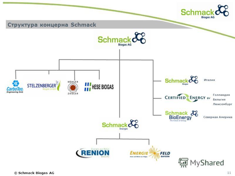 © Schmack Biogas AG 11 Структура концерна Schmack Италия Голландия Бельгия Люксембург Северная Америка
