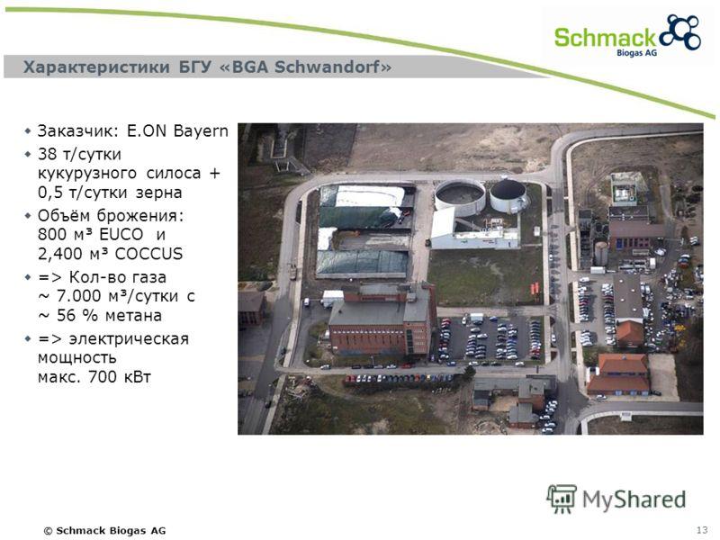 © Schmack Biogas AG 13 Характеристики БГУ «BGA Schwandorf» Заказчик: E.ON Bayern 38 т/сутки кукурузного силоса + 0,5 т/сутки зерна Объём брожения: 800 м³ EUCO и 2,400 м³ COCCUS => Кол-во газа ~ 7.000 м³/сутки с ~ 56 % метана => электрическая мощность