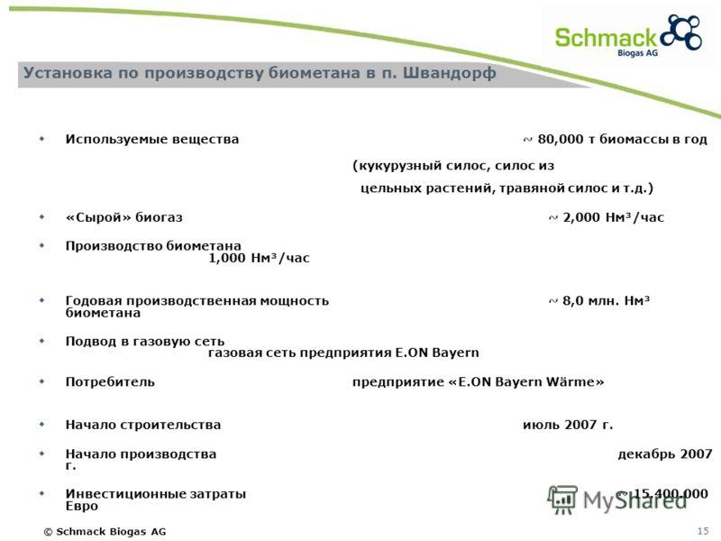 © Schmack Biogas AG 15 Установка по производству биометана в п. Швандорф Используемые вещества ~ 80,000 т биомассы в год (кукурузный силос, силос из цельных растений, травяной силос и т.д.) «Сырой» биогаз~ 2,000 Нм³/час Производство биометана 1,000 Н