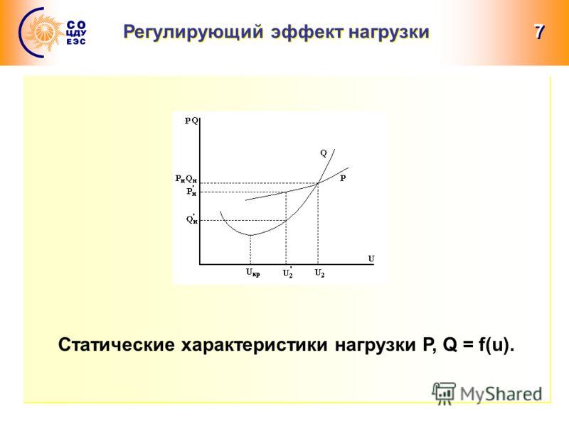 7 Регулирующий эффект нагрузки Статические характеристики нагрузки Р, Q = f(u).