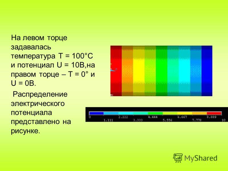 На левом торце задавалась температура Т = 100°С и потенциал U = 10В,на правом торце – Т = 0° и U = 0В. Распределение электрического потенциала представлено на рисунке.