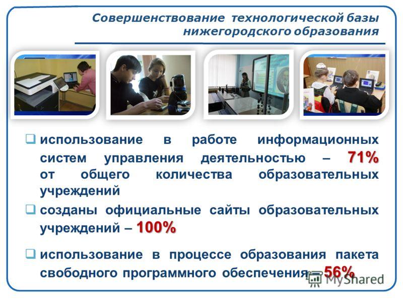 Совершенствование технологической базы нижегородского образования 71% использование в работе информационных систем управления деятельностью – 71% от общего количества образовательных учреждений 100% созданы официальные сайты образовательных учреждени
