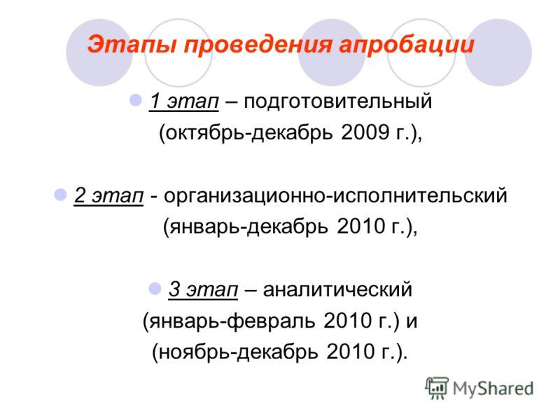 Этапы проведения апробации 1 этап – подготовительный (октябрь-декабрь 2009 г.), 2 этап - организационно-исполнительский (январь-декабрь 2010 г.), 3 этап – аналитический (январь-февраль 2010 г.) и (ноябрь-декабрь 2010 г.).
