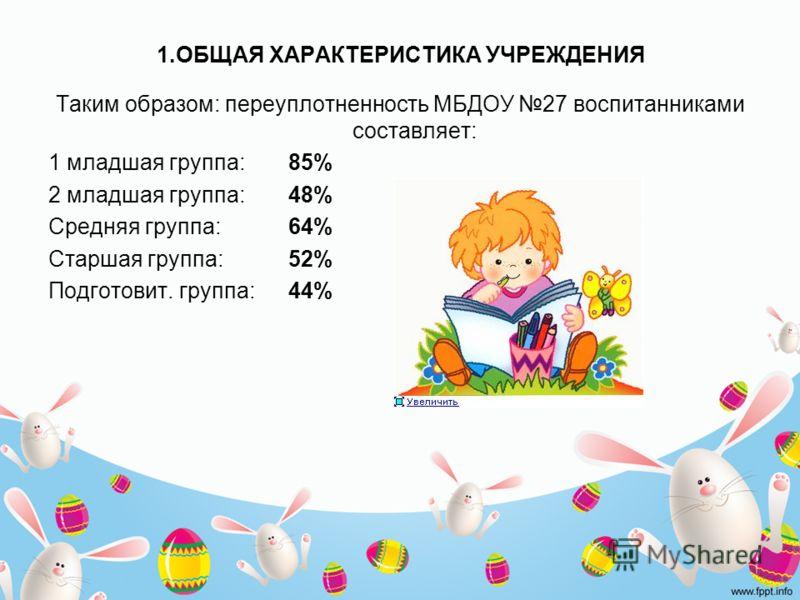 1.ОБЩАЯ ХАРАКТЕРИСТИКА УЧРЕЖДЕНИЯ Таким образом: переуплотненность МБДОУ 27 воспитанниками составляет: 1 младшая группа:85% 2 младшая группа:48% Средняя группа:64% Старшая группа:52% Подготовит. группа:44%