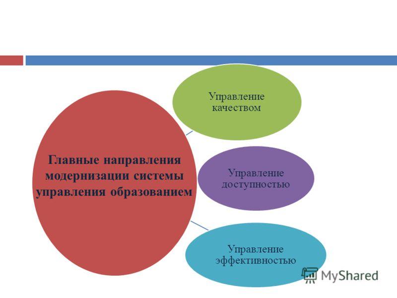 Управление качеством Управление доступностью Управление эффективностью Главные направления модернизации системы управления образованием