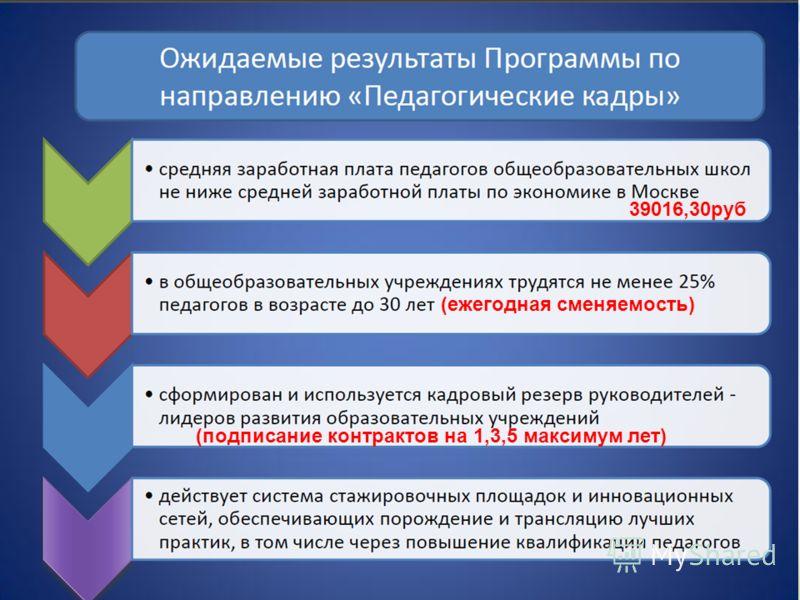 39016,30руб (ежегодная сменяемость) (подписание контрактов на 1,3,5 максимум лет)