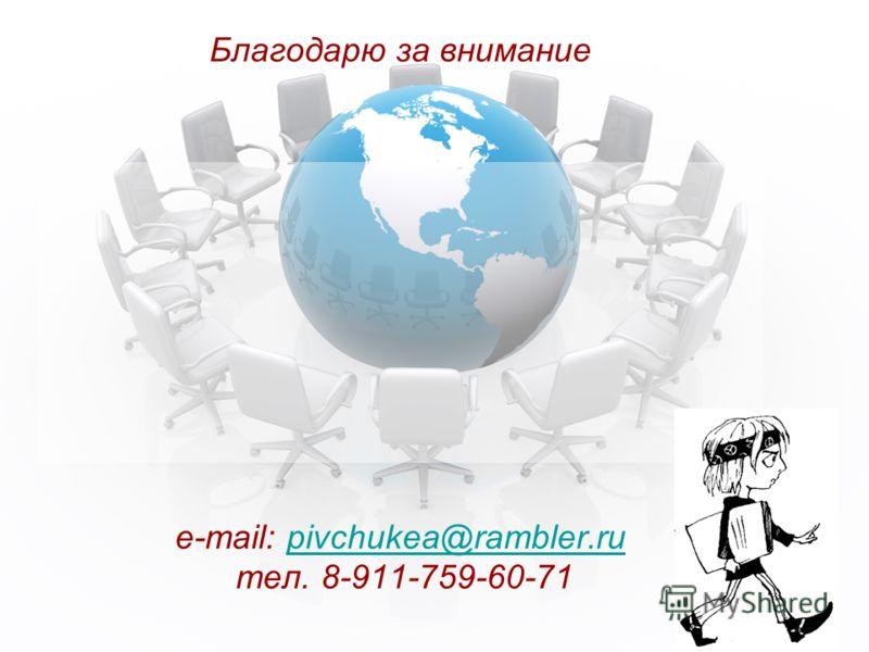 Благодарю за внимание e-mail: pivchukea@rambler.ru тел. 8-911-759-60-71pivchukea@rambler.ru