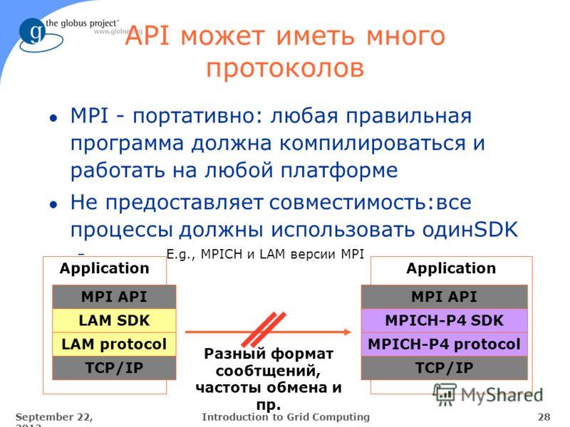 September 22, 2012 28Introduction to Grid Computing API может иметь много протоколов l MPI - портативно: любая правильная программа должна компилироваться и работать на любой платформе l Не предоставляет совместимость:все процессы должны использовать