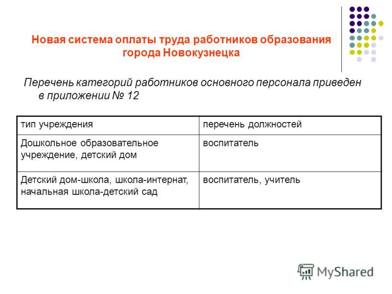 Новая система оплаты труда работников образования города Новокузнецка Перечень категорий работников основного персонала приведен в приложении 12 тип учрежденияперечень должностей Дошкольное образовательное учреждение, детский дом воспитатель Детский