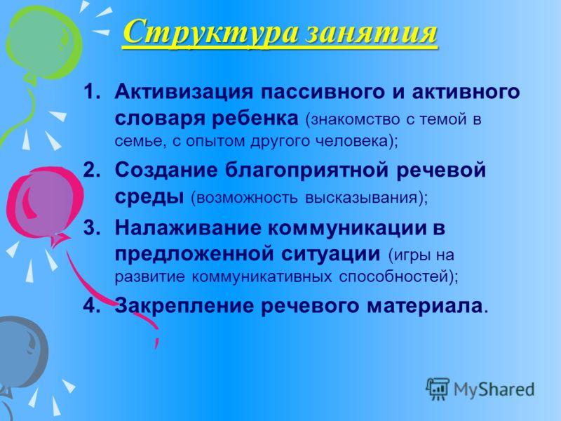 Структура занятия 1.Активизация пассивного и активного словаря ребенка (знакомство с темой в семье, с опытом другого человека); 2.Создание благоприятной речевой среды (возможность высказывания); 3.Налаживание коммуникации в предложенной ситуации (игр